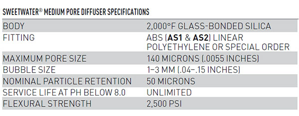 Sweetwater Air Diffuser Specs